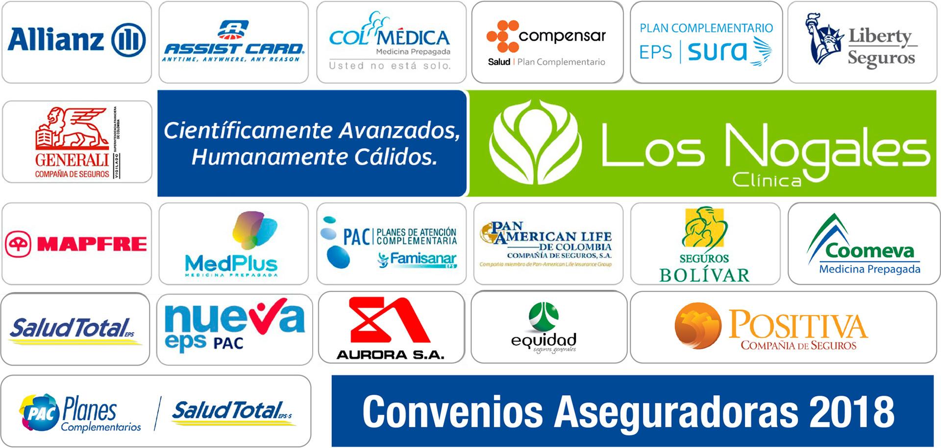 Clínica Los Nogales - Convenios